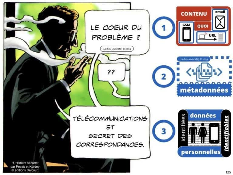 235-RGPD-GDPR-e-Privacy-SYNTHESE-audit-contrat-Constellation-Avocats-©Ledieu-Avocats.125-1-1024x768