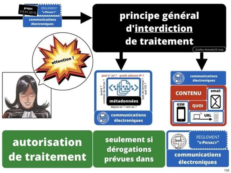 235-RGPD-GDPR-e-Privacy-SYNTHESE-audit-contrat-Constellation-Avocats-©Ledieu-Avocats.133-1-1024x768