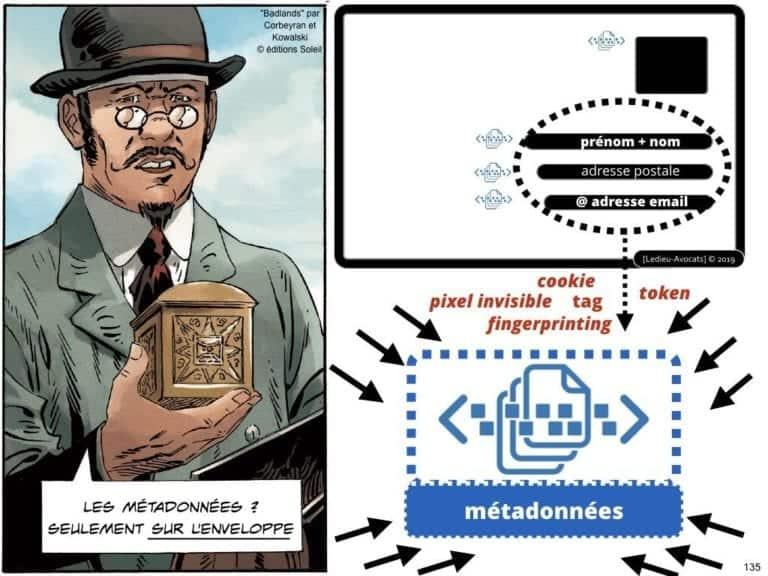 235-RGPD-GDPR-e-Privacy-SYNTHESE-audit-contrat-Constellation-Avocats-©Ledieu-Avocats.135-1-1024x768