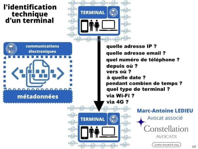 235-RGPD-GDPR-e-Privacy-SYNTHESE-audit-contrat-Constellation-Avocats-©Ledieu-Avocats.137-1-1024x768