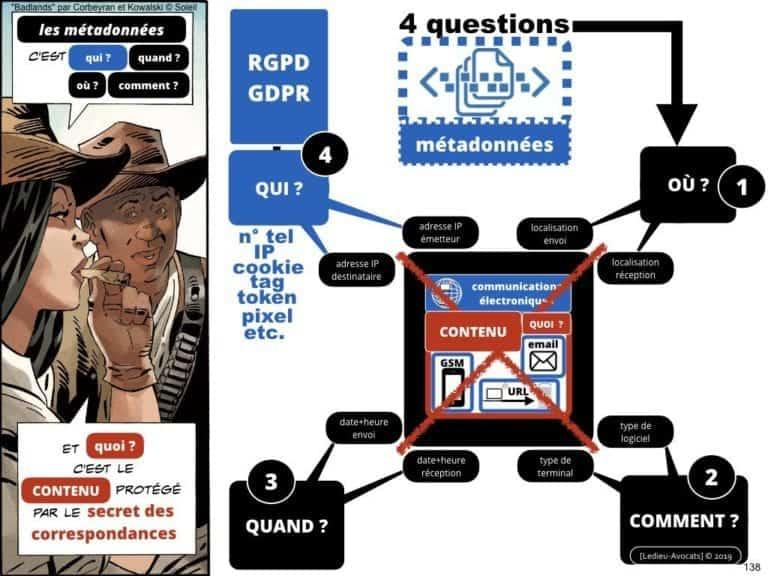 235-RGPD-GDPR-e-Privacy-SYNTHESE-audit-contrat-Constellation-Avocats-©Ledieu-Avocats.138-1-1024x768
