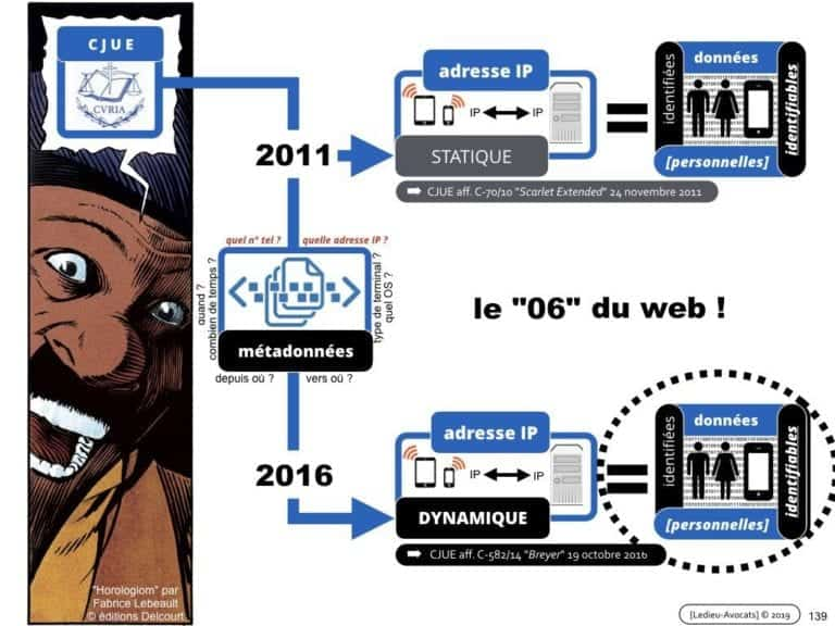 235-RGPD-GDPR-e-Privacy-SYNTHESE-audit-contrat-Constellation-Avocats-©Ledieu-Avocats.139-1-1024x768
