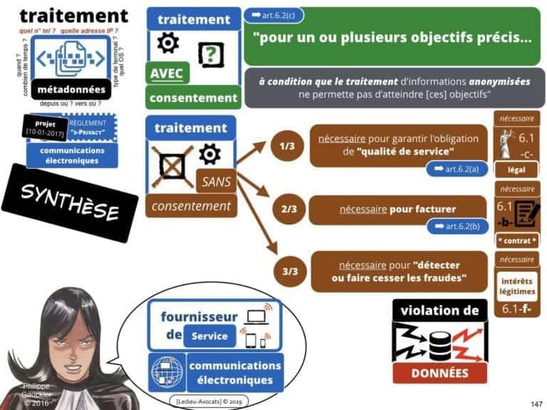 235-RGPD-GDPR-e-Privacy-SYNTHESE-audit-contrat-Constellation-Avocats-©Ledieu-Avocats.147-1-1024x768