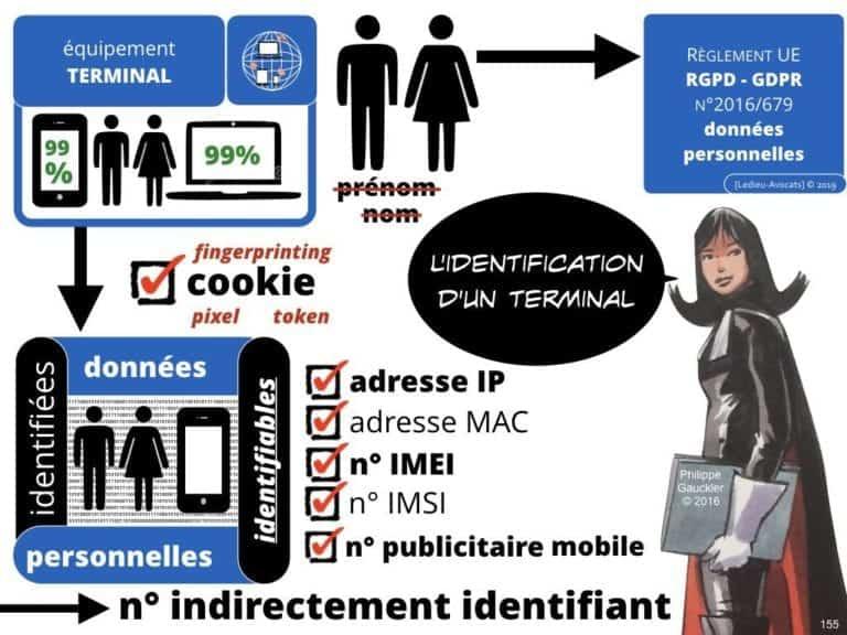 235-RGPD-GDPR-e-Privacy-SYNTHESE-audit-contrat-Constellation-Avocats-©Ledieu-Avocats.155-1-1024x768