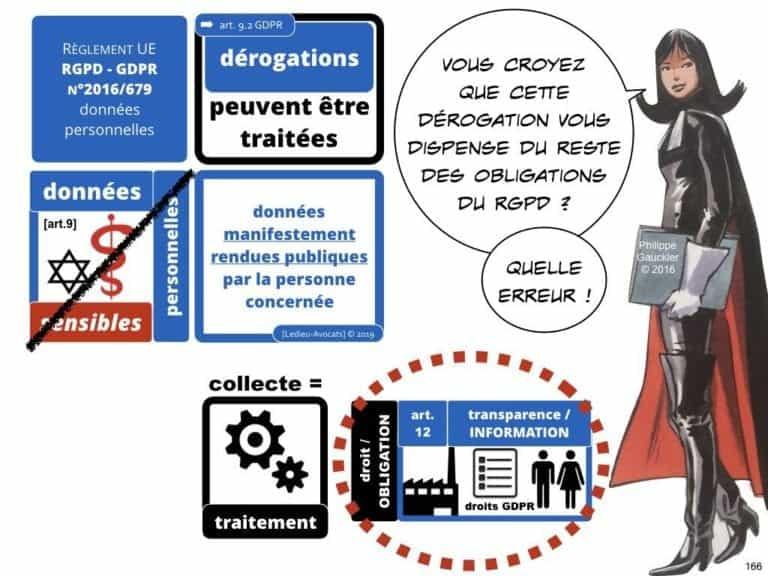 235-RGPD-GDPR-e-Privacy-SYNTHESE-audit-contrat-Constellation-Avocats-©Ledieu-Avocats.166-1-1024x768