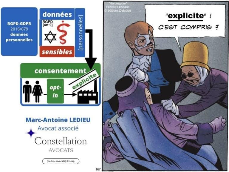 235-RGPD-GDPR-e-Privacy-SYNTHESE-audit-contrat-Constellation-Avocats-©Ledieu-Avocats.167-1-1024x768