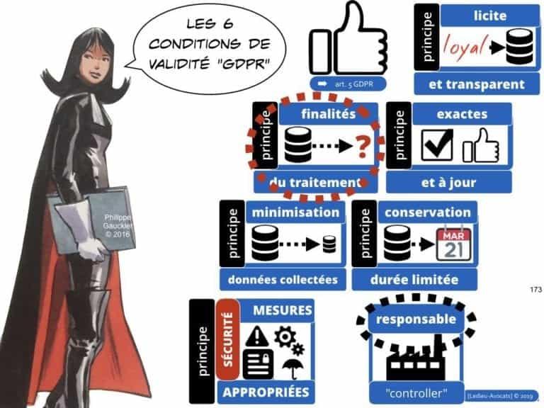 235-RGPD-GDPR-e-Privacy-SYNTHESE-audit-contrat-Constellation-Avocats-©Ledieu-Avocats.173-1-1024x768