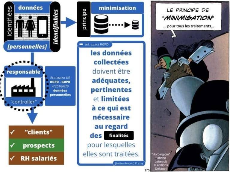 235-RGPD-GDPR-e-Privacy-SYNTHESE-audit-contrat-Constellation-Avocats-©Ledieu-Avocats.175-1-1024x768