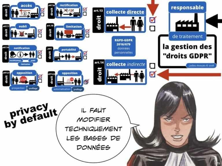 235-RGPD-GDPR-e-Privacy-SYNTHESE-audit-contrat-Constellation-Avocats-©Ledieu-Avocats.179-1-1024x768