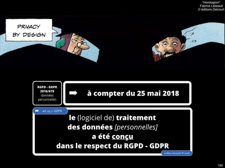 235-RGPD-GDPR-e-Privacy-SYNTHESE-audit-contrat-Constellation-Avocats-©Ledieu-Avocats.180-1-1024x768