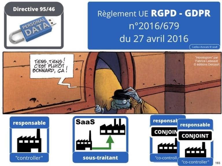 235-RGPD-GDPR-e-Privacy-SYNTHESE-audit-contrat-Constellation-Avocats-©Ledieu-Avocats.193-1024x768
