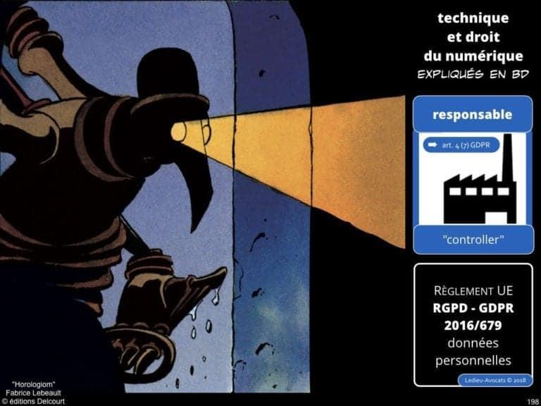 235-RGPD-GDPR-e-Privacy-SYNTHESE-audit-contrat-Constellation-Avocats-©Ledieu-Avocats.198-1024x768