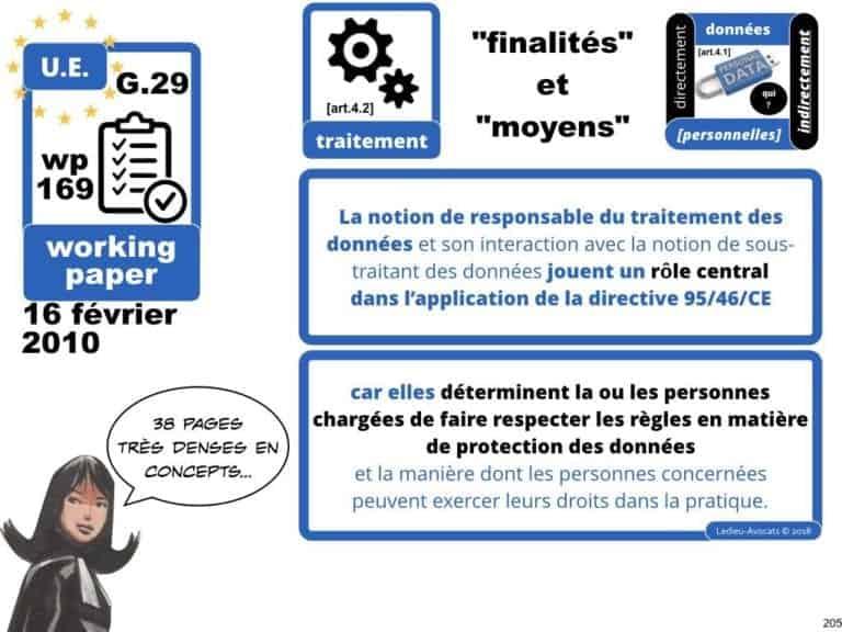 235-RGPD-GDPR-e-Privacy-SYNTHESE-audit-contrat-Constellation-Avocats-©Ledieu-Avocats.205-1024x768