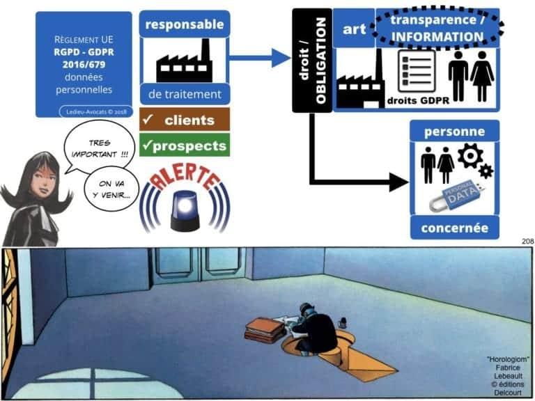 235-RGPD-GDPR-e-Privacy-SYNTHESE-audit-contrat-Constellation-Avocats-©Ledieu-Avocats.208-1024x768