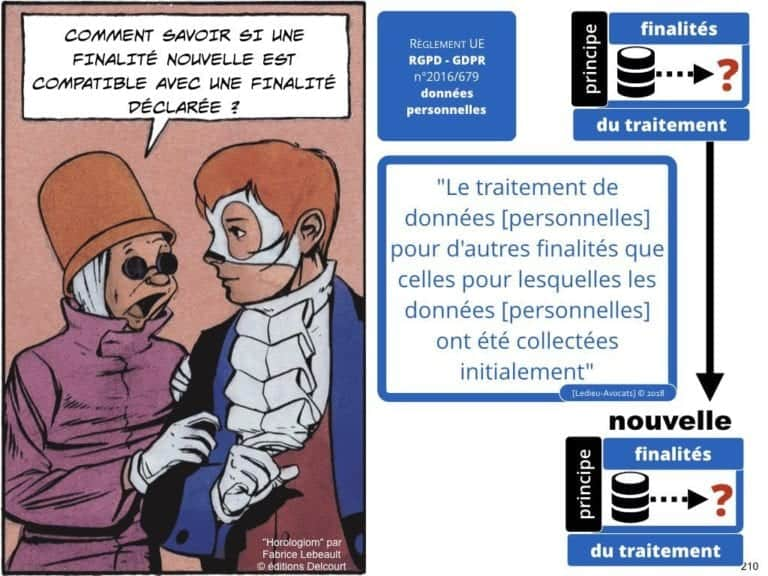 235-RGPD-GDPR-e-Privacy-SYNTHESE-audit-contrat-Constellation-Avocats-©Ledieu-Avocats.210-1024x768