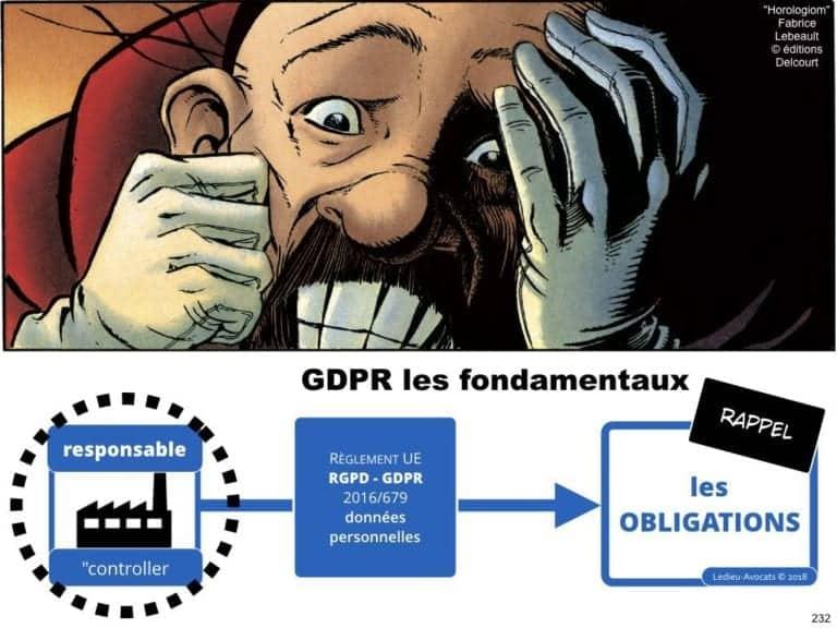 235-RGPD-GDPR-e-Privacy-SYNTHESE-audit-contrat-Constellation-Avocats-©Ledieu-Avocats.232-1024x768