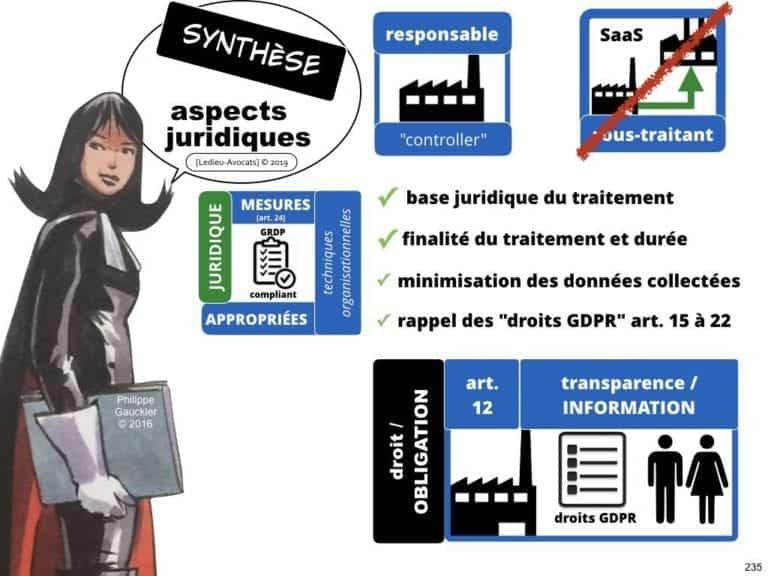 235-RGPD-GDPR-e-Privacy-SYNTHESE-audit-contrat-Constellation-Avocats-©Ledieu-Avocats.235-1024x768