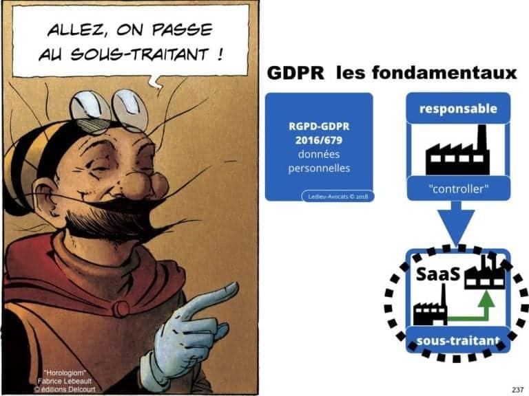 235-RGPD-GDPR-e-Privacy-SYNTHESE-audit-contrat-Constellation-Avocats-©Ledieu-Avocats.237-1024x768