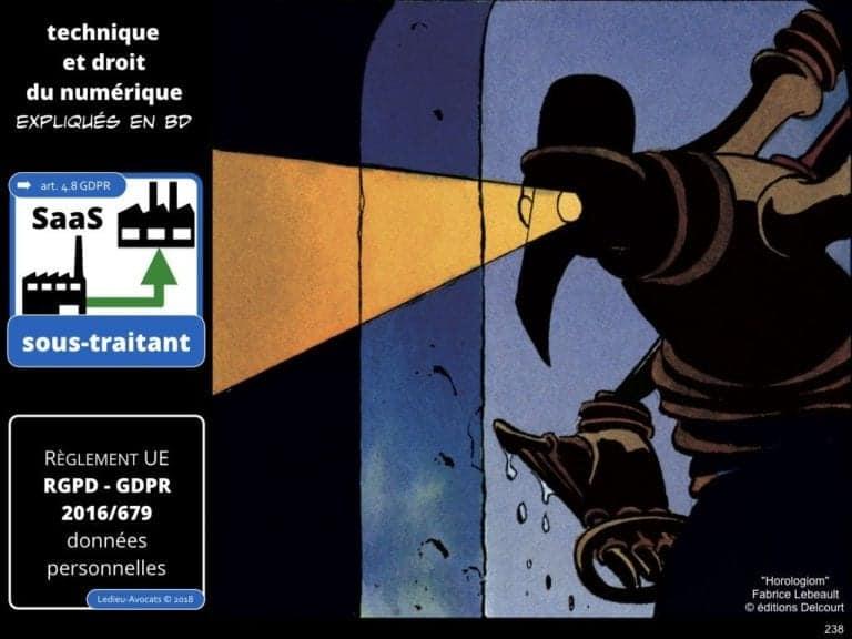 235-RGPD-GDPR-e-Privacy-SYNTHESE-audit-contrat-Constellation-Avocats-©Ledieu-Avocats.238-1024x768