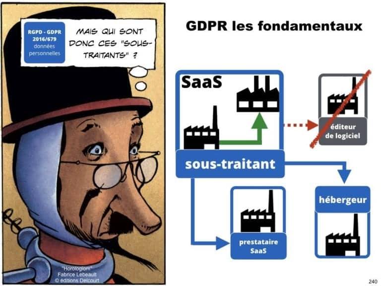 235-RGPD-GDPR-e-Privacy-SYNTHESE-audit-contrat-Constellation-Avocats-©Ledieu-Avocats.240-1024x768