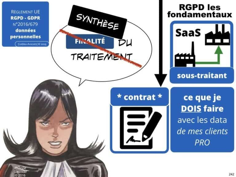235-RGPD-GDPR-e-Privacy-SYNTHESE-audit-contrat-Constellation-Avocats-©Ledieu-Avocats.242-1024x768