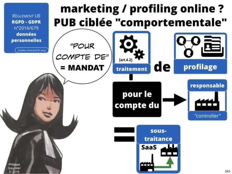 235-RGPD-GDPR-e-Privacy-SYNTHESE-audit-contrat-Constellation-Avocats-©Ledieu-Avocats.243-1024x768