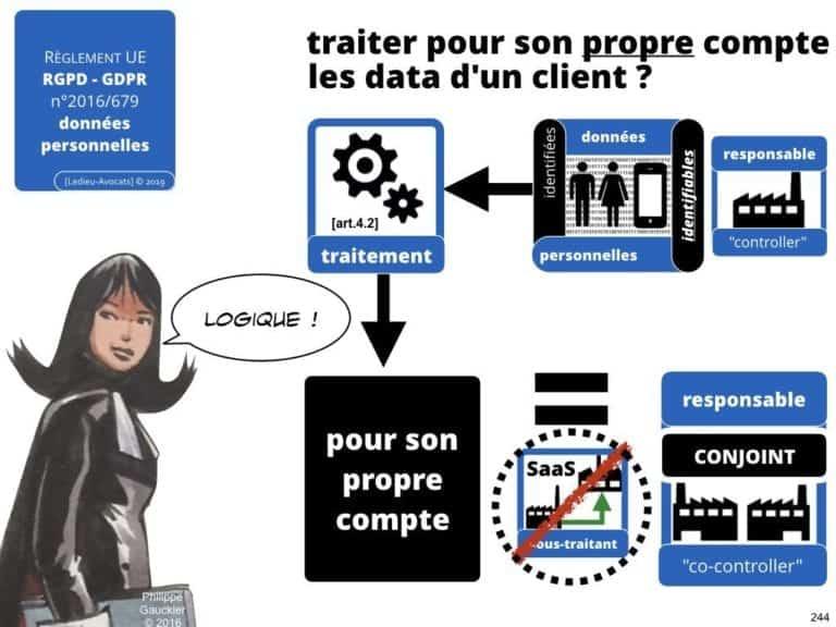 235-RGPD-GDPR-e-Privacy-SYNTHESE-audit-contrat-Constellation-Avocats-©Ledieu-Avocats.244-1024x768