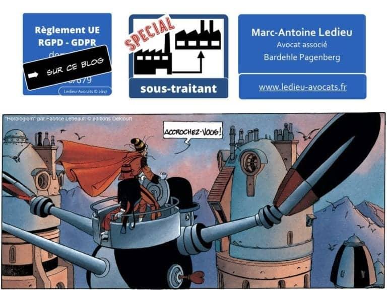 235-RGPD-GDPR-e-Privacy-SYNTHESE-audit-contrat-Constellation-Avocats-©Ledieu-Avocats.246-1024x768