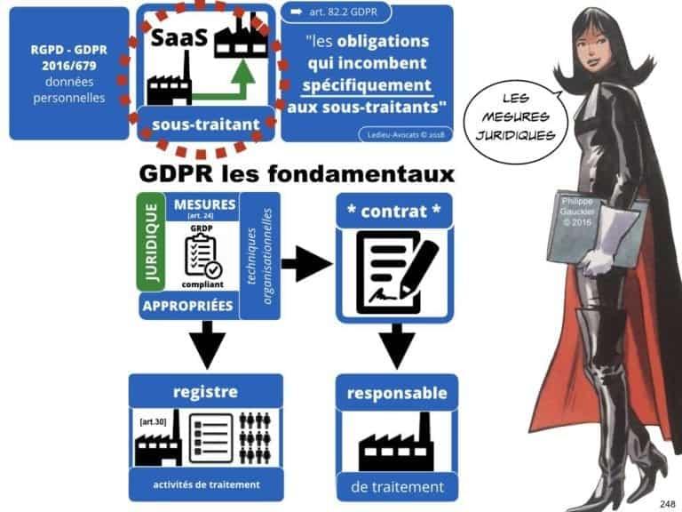 235-RGPD-GDPR-e-Privacy-SYNTHESE-audit-contrat-Constellation-Avocats-©Ledieu-Avocats.248-1024x768