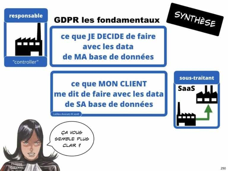 235-RGPD-GDPR-e-Privacy-SYNTHESE-audit-contrat-Constellation-Avocats-©Ledieu-Avocats.250-1024x768