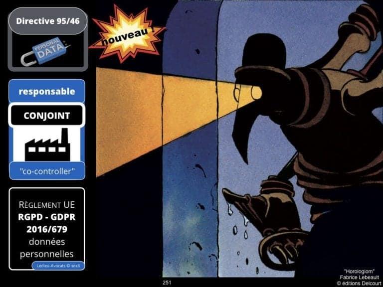235-RGPD-GDPR-e-Privacy-SYNTHESE-audit-contrat-Constellation-Avocats-©Ledieu-Avocats.251-1024x768