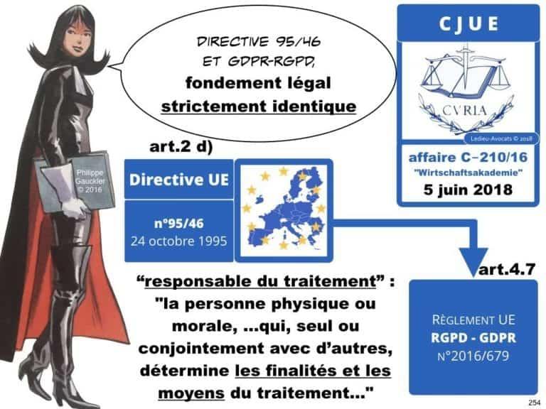 235-RGPD-GDPR-e-Privacy-SYNTHESE-audit-contrat-Constellation-Avocats-©Ledieu-Avocats.254-1024x768