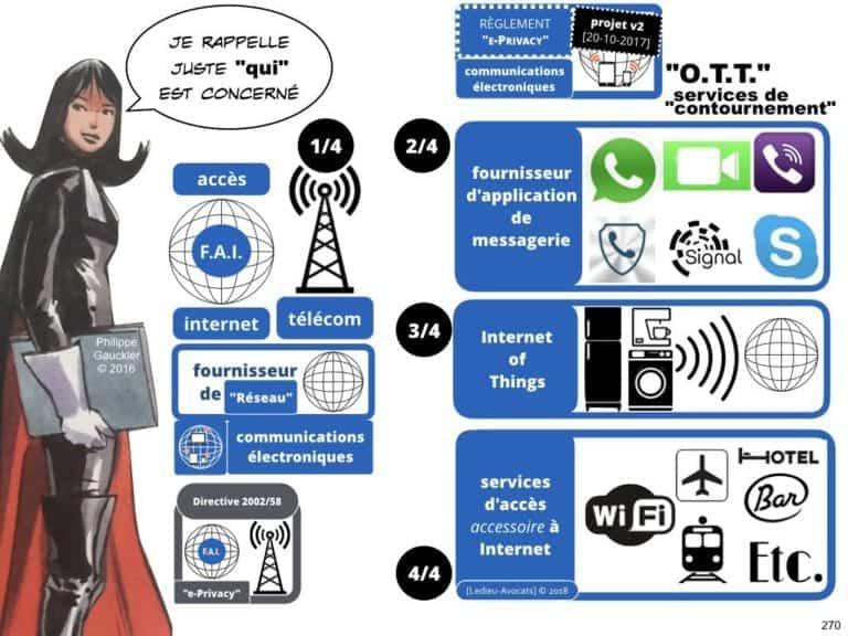 235-RGPD-GDPR-e-Privacy-SYNTHESE-audit-contrat-Constellation-Avocats-©Ledieu-Avocats.270-1024x768