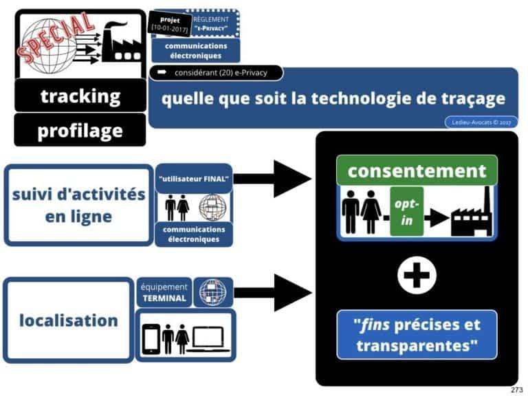 235-RGPD-GDPR-e-Privacy-SYNTHESE-audit-contrat-Constellation-Avocats-©Ledieu-Avocats.273-1024x768