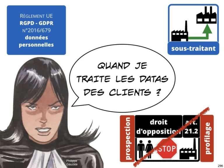 235-RGPD-GDPR-e-Privacy-SYNTHESE-audit-contrat-Constellation-Avocats-©Ledieu-Avocats.296-1024x768