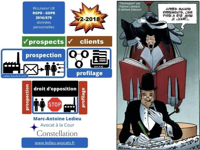 235-RGPD-GDPR-e-Privacy-SYNTHESE-audit-contrat-Constellation-Avocats-©Ledieu-Avocats.297-1024x768
