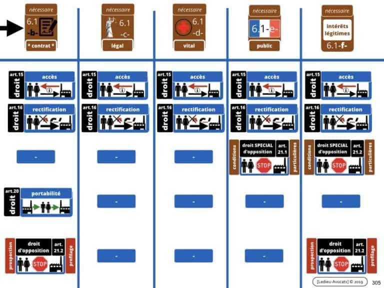 235-RGPD-GDPR-e-Privacy-SYNTHESE-audit-contrat-Constellation-Avocats-©Ledieu-Avocats.305-1024x768