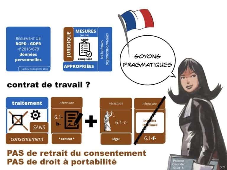 235-RGPD-GDPR-e-Privacy-SYNTHESE-audit-contrat-Constellation-Avocats-©Ledieu-Avocats.309-1024x768