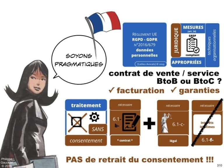 235-RGPD-GDPR-e-Privacy-SYNTHESE-audit-contrat-Constellation-Avocats-©Ledieu-Avocats.310-1024x768