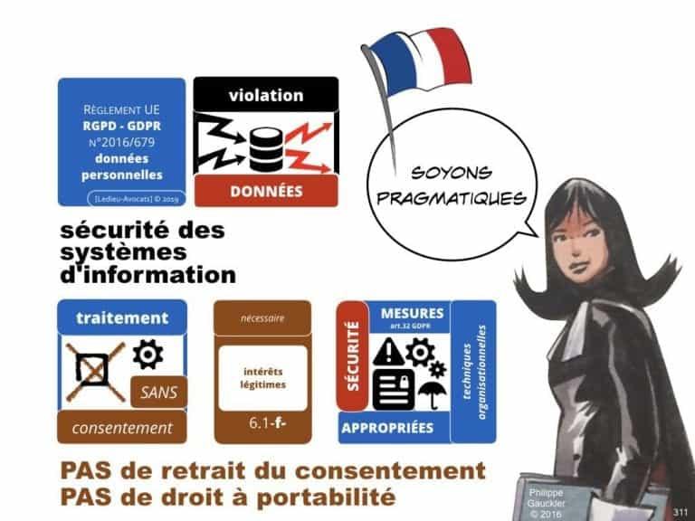 235-RGPD-GDPR-e-Privacy-SYNTHESE-audit-contrat-Constellation-Avocats-©Ledieu-Avocats.311-1024x768