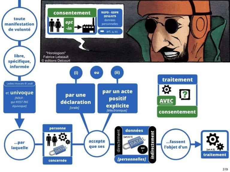 235-RGPD-GDPR-e-Privacy-SYNTHESE-audit-contrat-Constellation-Avocats-©Ledieu-Avocats.319-1024x768