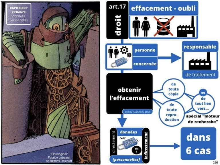 235-RGPD-GDPR-e-Privacy-SYNTHESE-audit-contrat-Constellation-Avocats-©Ledieu-Avocats.326-1024x768
