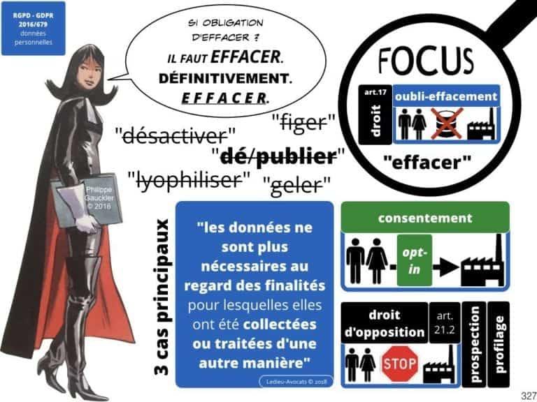 235-RGPD-GDPR-e-Privacy-SYNTHESE-audit-contrat-Constellation-Avocats-©Ledieu-Avocats.327-1024x768