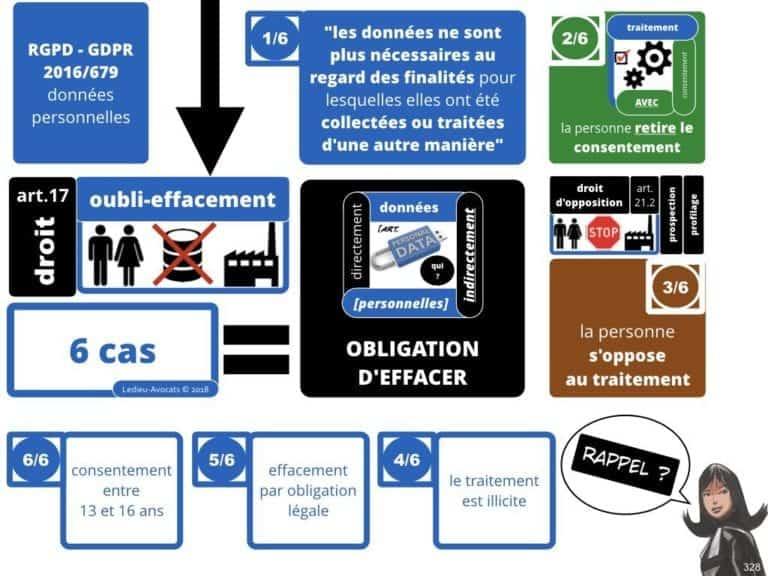 235-RGPD-GDPR-e-Privacy-SYNTHESE-audit-contrat-Constellation-Avocats-©Ledieu-Avocats.328-1024x768