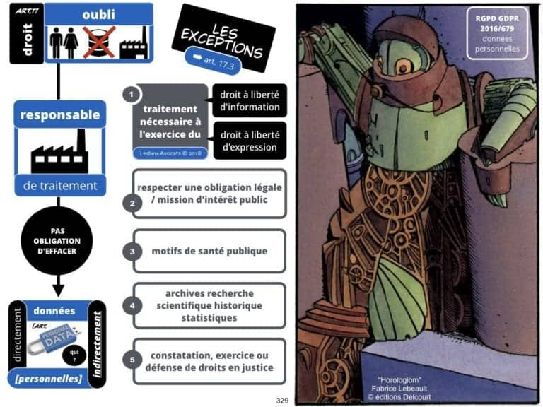 235-RGPD-GDPR-e-Privacy-SYNTHESE-audit-contrat-Constellation-Avocats-©Ledieu-Avocats.329-1024x768