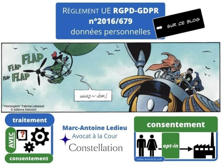 235-RGPD-GDPR-e-Privacy-SYNTHESE-audit-contrat-Constellation-Avocats-©Ledieu-Avocats.333-1024x768