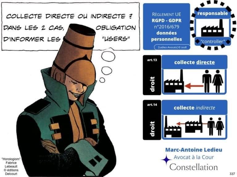 235-RGPD-GDPR-e-Privacy-SYNTHESE-audit-contrat-Constellation-Avocats-©Ledieu-Avocats.337-1024x768