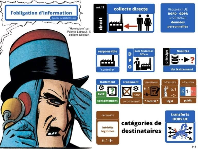 235-RGPD-GDPR-e-Privacy-SYNTHESE-audit-contrat-Constellation-Avocats-©Ledieu-Avocats.343-1024x768