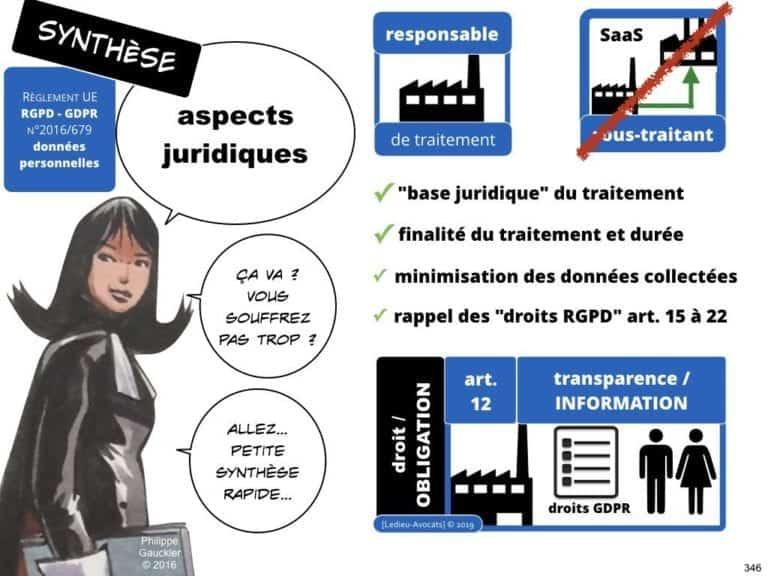 235-RGPD-GDPR-e-Privacy-SYNTHESE-audit-contrat-Constellation-Avocats-©Ledieu-Avocats.346-1024x768