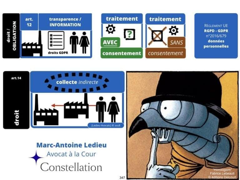 235-RGPD-GDPR-e-Privacy-SYNTHESE-audit-contrat-Constellation-Avocats-©Ledieu-Avocats.347-1024x768